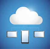 Cloud computing storage connected to tablets. Royalty Free Stock Image