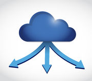 cloud computing storage destinations. Stock Photos