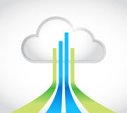 Cloud computing storage locations. Royalty Free Stock Image