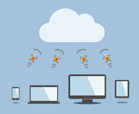 Cloud computing symbol and multiple devices. Royalty Free Stock Images