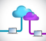 Cloud computing and tablet connection illustration Stock Photo