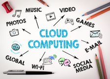 Cloud computing technology abstract Concept Royalty Free Stock Images