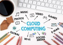 Cloud computing technology abstract Concept. Chart with keywords and icons. White office desk Royalty Free Stock Images