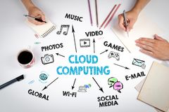 Cloud computing technology abstract Concept stock photo