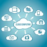 Cloud computing technology abstract scheme. Vector illustration. Icon set of pc, tablet pc, smartphone, camera, statistics diagram, video, email Royalty Free Stock Photo