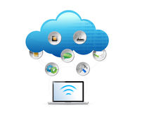 Cloud computing technology concept illustration Royalty Free Stock Images