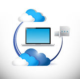 Cloud computing technology concept illustration Stock Image