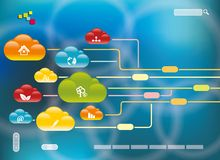 Cloud computing Royalty Free Stock Image