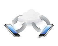 Cloud computing telecommunication concept Royalty Free Stock Images