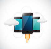 Cloud computing telecommunication connection. Illustration design over white Royalty Free Stock Photos