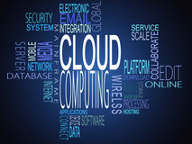 Cloud computing terms together Stock Photos