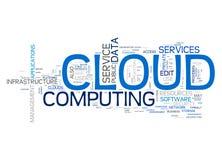 Cloud computing text cloud Stock Image