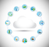 Cloud computing tools connection illustration Stock Photo