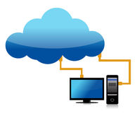 Cloud computing transfer to computer Royalty Free Stock Images
