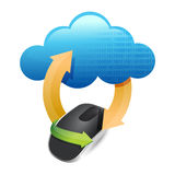 Cloud computing transfer Wireless computer mouse Stock Photo