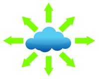 Cloud computing transferring files. To different destinations Stock Images