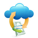Cloud computing transfers illustration Stock Photography