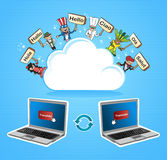 Cloud computing translate concept. Online global language translation app  concept background. Vector illustration layered for easy editing Royalty Free Stock Image