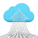 Cloud computing and uploading Royalty Free Stock Images