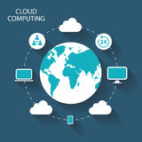 Cloud Computing vector illustration. Royalty Free Stock Images
