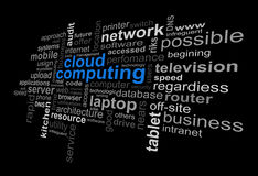 Cloud Computing Word Royalty Free Stock Photography