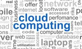Cloud Computing Word. Cloud Computing Technology - Word Cloud Royalty Free Stock Image