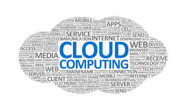 Cloud Computing Wordcloud Royalty Free Stock Image