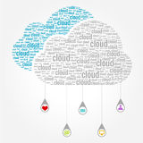 Cloud Computing Words Concept with Drop Icons Royalty Free Stock Images