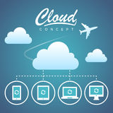 Cloud concept communication and devices Royalty Free Stock Image