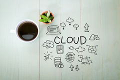 Cloud concept with a cup of coffee royalty free stock photo