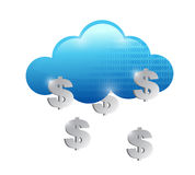 Cloud concept and currency. dollar sign Royalty Free Stock Photography