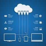 Cloud concept Stock Images