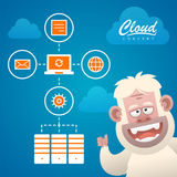 Cloud concept work optimization and character Yeti Stock Images