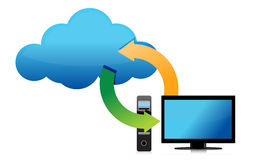 Cloud connected to computer Royalty Free Stock Images