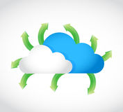 Cloud connection and multiple destinations Royalty Free Stock Photo