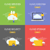 Cloud coputing storage service and security banner concept. Vector illustration Royalty Free Stock Images