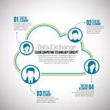 Cloud Data Exchange Stock Photo