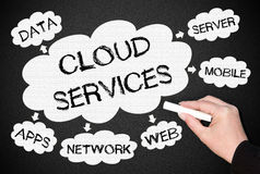 Cloud data services Stock Photo