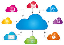 Cloud data storage Royalty Free Stock Images