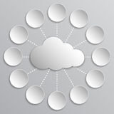 Cloud diagram Stock Images