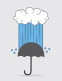 Cloud Downpour Umbrella. Cloud down pouring rain onto umbrella Stock Images