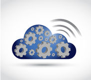 cloud gears and wifi signal sign Royalty Free Stock Image