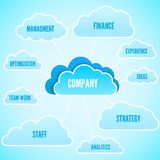 Cloud  icon. Vector illustration. Illustration of cloud showing succesfull buissines company components Stock Photography