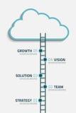 Cloud info Royalty Free Stock Photos