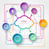 Cloud infographic Royalty Free Stock Image