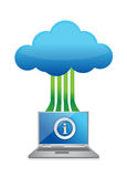 Cloud information with laptop Royalty Free Stock Images
