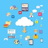 Cloud internet download device set Royalty Free Stock Photography