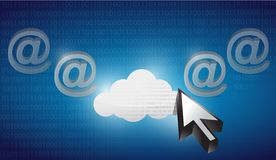Cloud internet selected Stock Photos