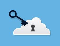 Cloud Key. Cloud with keyhole and key Stock Image