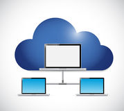 Cloud and laptop network illustration design Stock Images